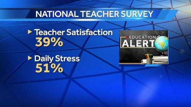 A newly-released survey finds teachers don't quite like their jobs as much as they used to.