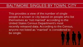 Find out which Maryland towns have the highest number of single people according to the latest data from the United States Census.