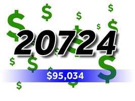 20724, Laurel, Anne Arundel County