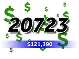 20723, Laurel, Howard County