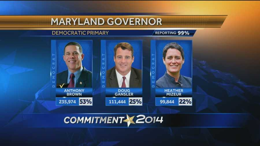 For nearly a year, the governor's race was intense as the campaigns shot back and forth right off the bat, but ultimately, Lt. Gov. Anthony Brown's Democratic campaign for governor won handily, beating out Attorney General Doug Gansler and Delegate Heather Mizeur.
