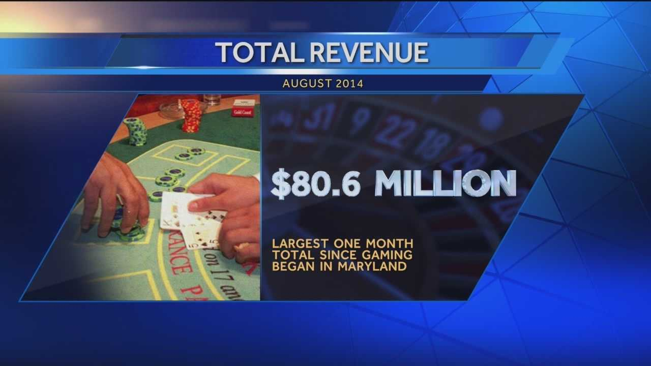 Maryland casinos rake in a record $80.6 million in August.