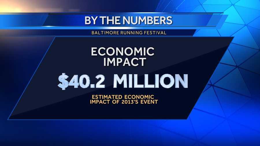 $40.2 million - estimated economic impact of the 2013 Baltimore Running Festival