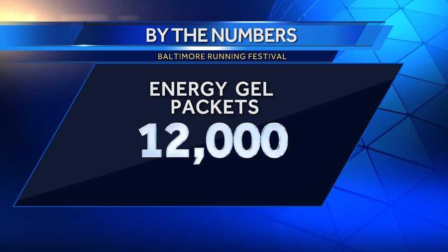 12,000 Energy gel packets