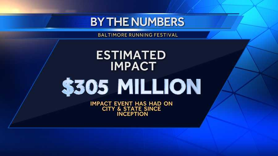 $305 million - estimated cumulative impact the event has had on the city and state since its inception (including 2014 projection)