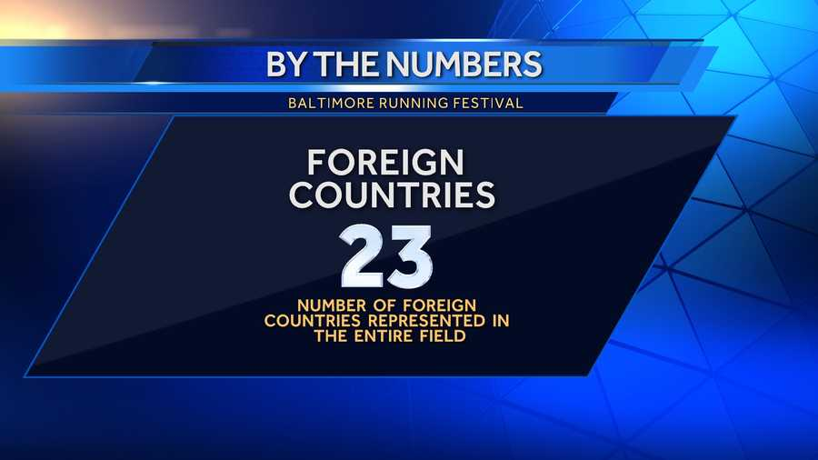 23 - number of foreign countries represented in the entire field