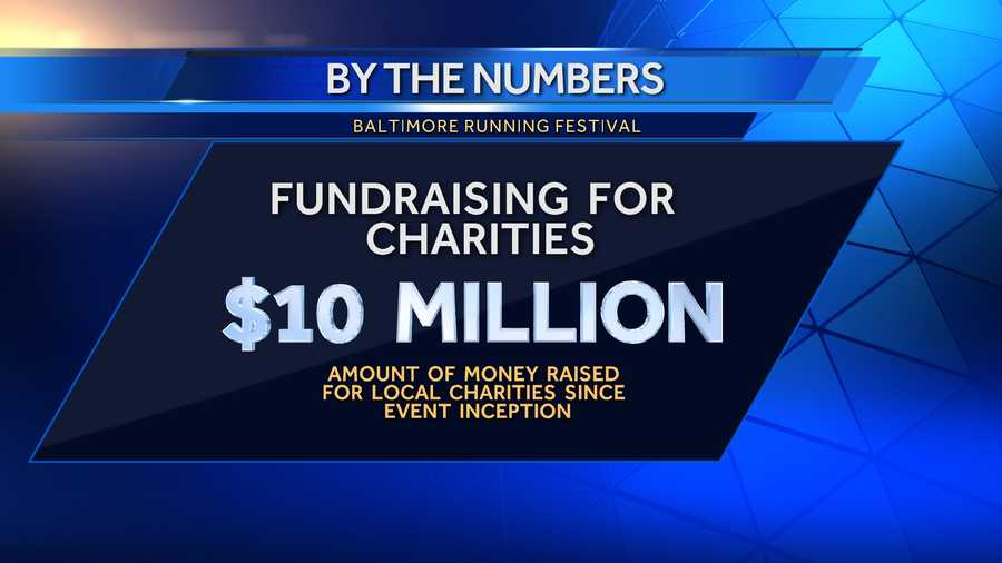 $10 million - amount of money raised for local charities since event inception