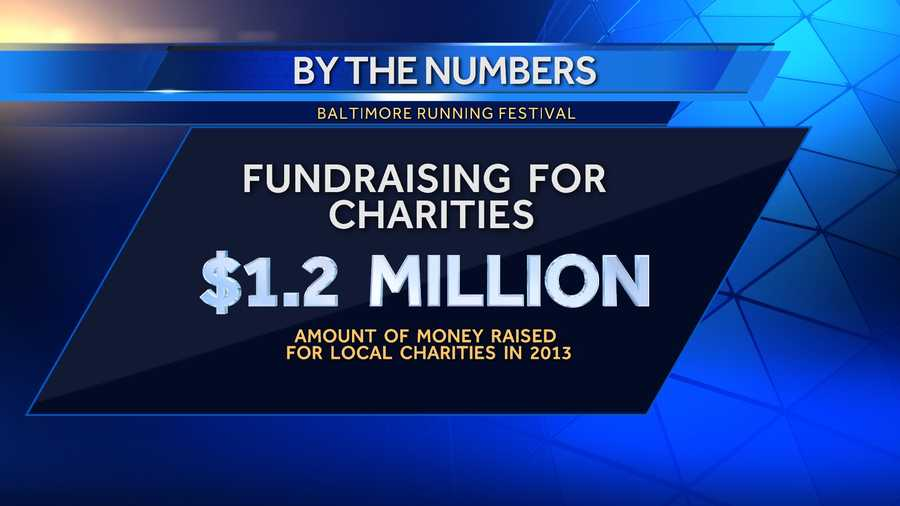 $1.2 million - amount of money raised for local charities in 2013