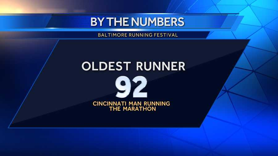 Oldest runner: 92-year-old man from Cincinnati running the marathon
