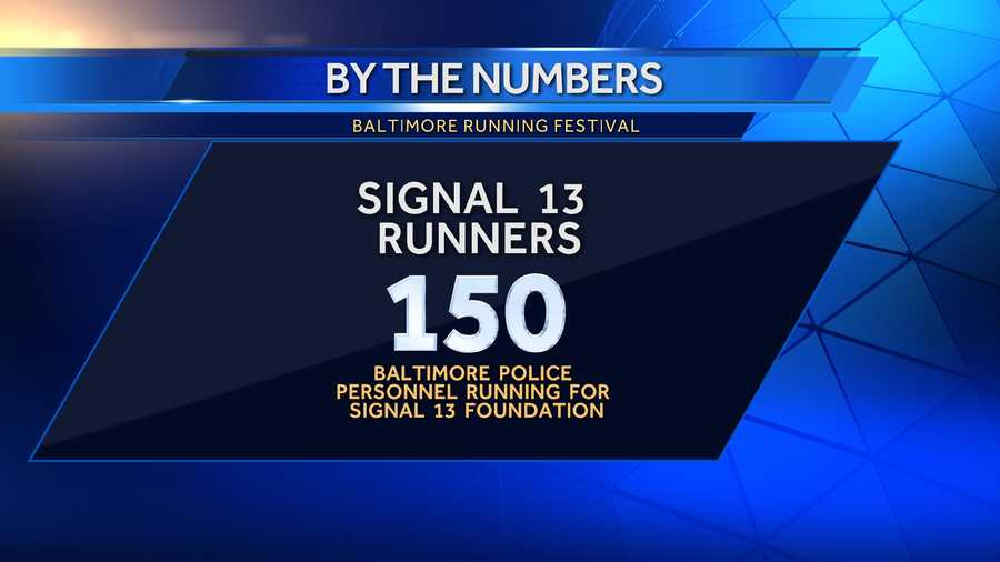 150 Baltimore City police personnel running to raise money for the Signal 13 Foundation