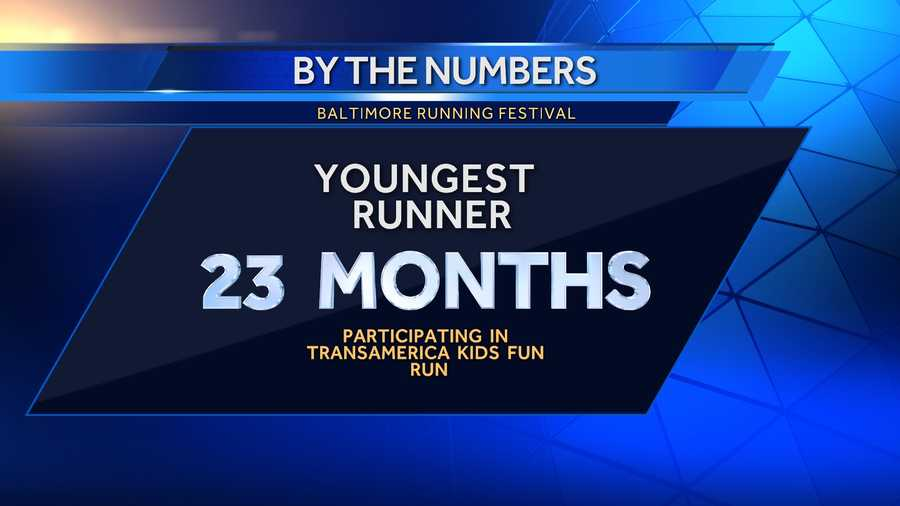 Youngest runner: 23-month-old participating in the Transamerica Kids Fun Run