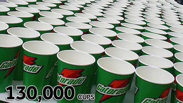 130,000 Gatorade cups