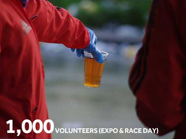 1,000 total volunteers (expo and race day)