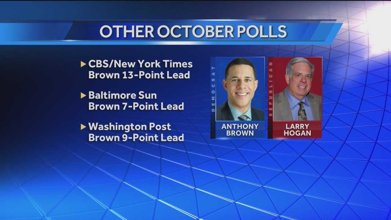 It's been a busy last few days for the candidates trying to become Maryland's next governor, but for voters, there may be some confusion due to new polls that are sending mixed messages about who's really leading the race and by how much.