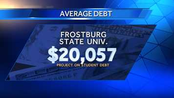 Average debt of graduates in 2013 at Frostburg State University was $20,057, and 74% of those graduates had school debt. There were 969 bachelor's degree recipients in 2013.