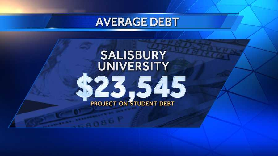 Average debt of graduates in 2013 at Salisbury University was $23,545, and 62% of those graduates had school debt. There were 1,872 bachelor's degree recipients in 2013.