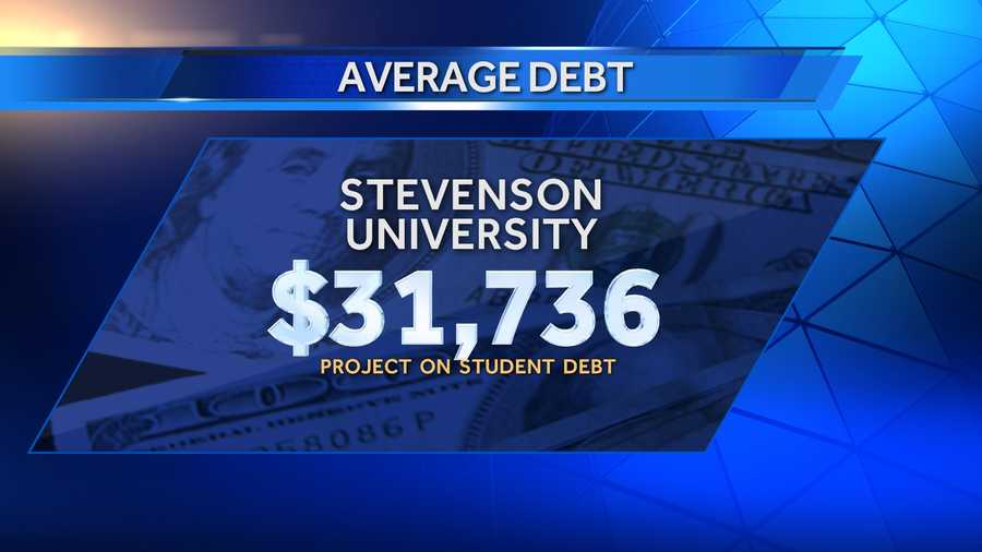 Average debt of graduates in 2013 at Stevenson University was $31,736, and 72% of those graduates had school debt. There were 705 bachelor's degree recipients in 2013.