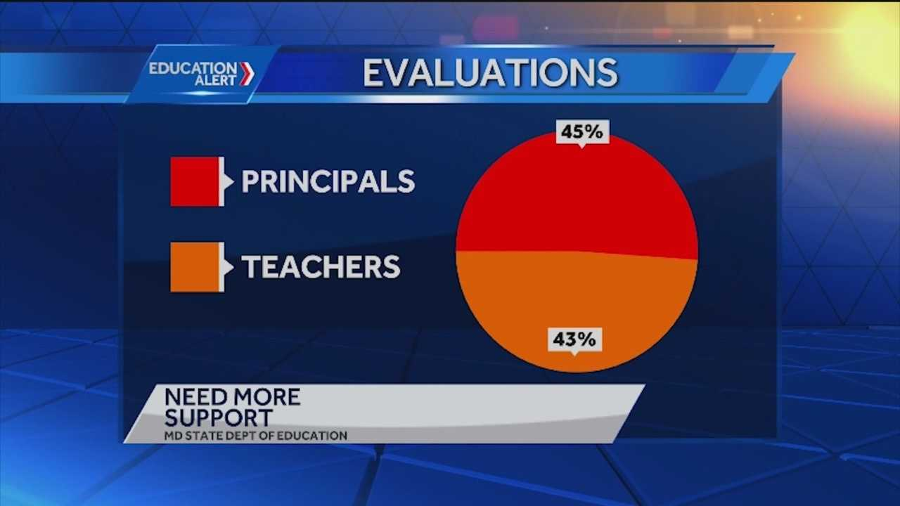 How are thousands of Maryland principals and teachers adapting to a new performance evaluation system? It's only been a few years now since Maryland became one of the first states to evaluate its principals and teachers based on how well their students are doing in the classroom.