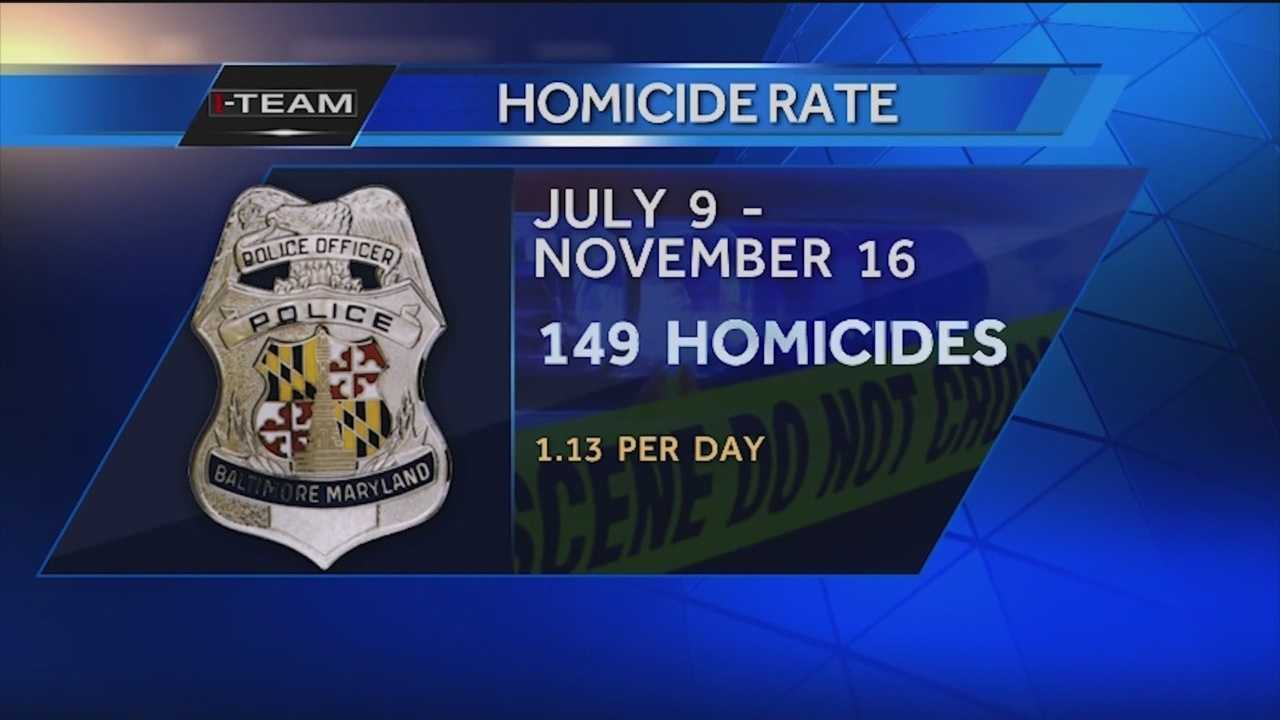 Baltimore Mayor Stephanie Rawlings-Blake is on the defensive as the city's torrid pace of homicides shows no sign of easing, despite her decision to switch police commissioners in July.