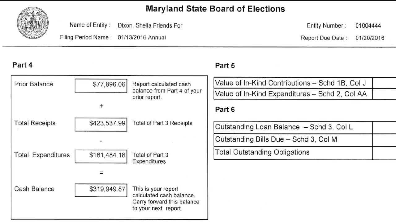 A couple big-money donations stand out in the race for Baltimore mayor.
