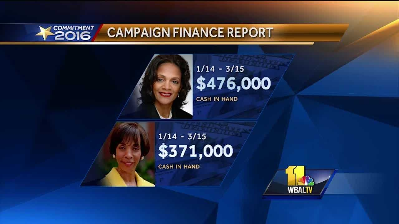 New finance reports obtained by 11 News fuel the idea that the mayor's race in Baltimore may have a lot of candidates, but it really boils down to a fight of Sheila Dixon versus Catherine Pugh. The new reports cover a three-month period from mid-January to mid-March. In terms of cash on hand, two candidates stand out, and another candidate, the last to announce, is proving he can raise money fast. Over a three-month period the candidates raised similar amounts of money: Pugh raised $298,000 and Dixon raised $295,000. In the ever important cash on-hand column, the two are well ahead: Dixon has $476,000 in the bank and Pugh has $371,000.