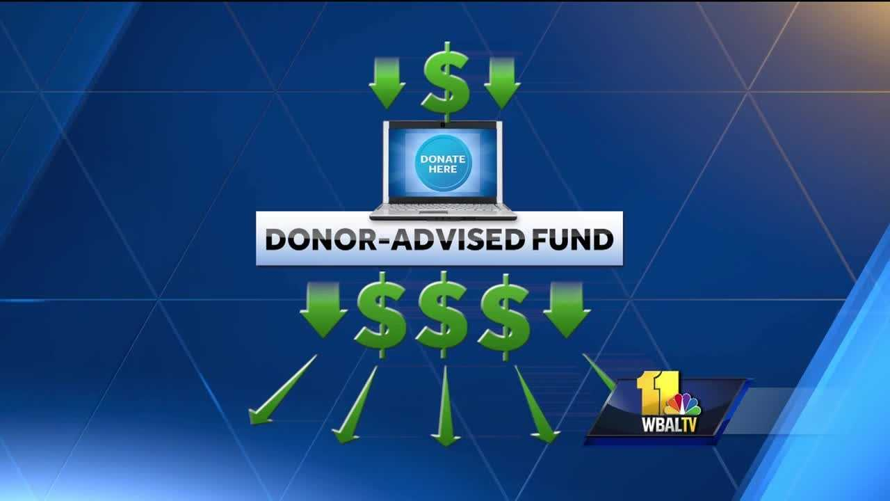 It's quick and easy to donate money online to charities, and one website in particular is ready to accept donations and distribute them to various Maryland charities. So why is one of them upset? Online giving is as easy as search, click and type in credit card information. The hard part is knowing where the donation is destined Ron Holmes with the Jarrettsville Lions Club discovered his group's name on a website called MakeMyDonation.org. He was alarmed to find this page titled, Make My Donation to Jarrettsville Lions Charitable Foundation.""