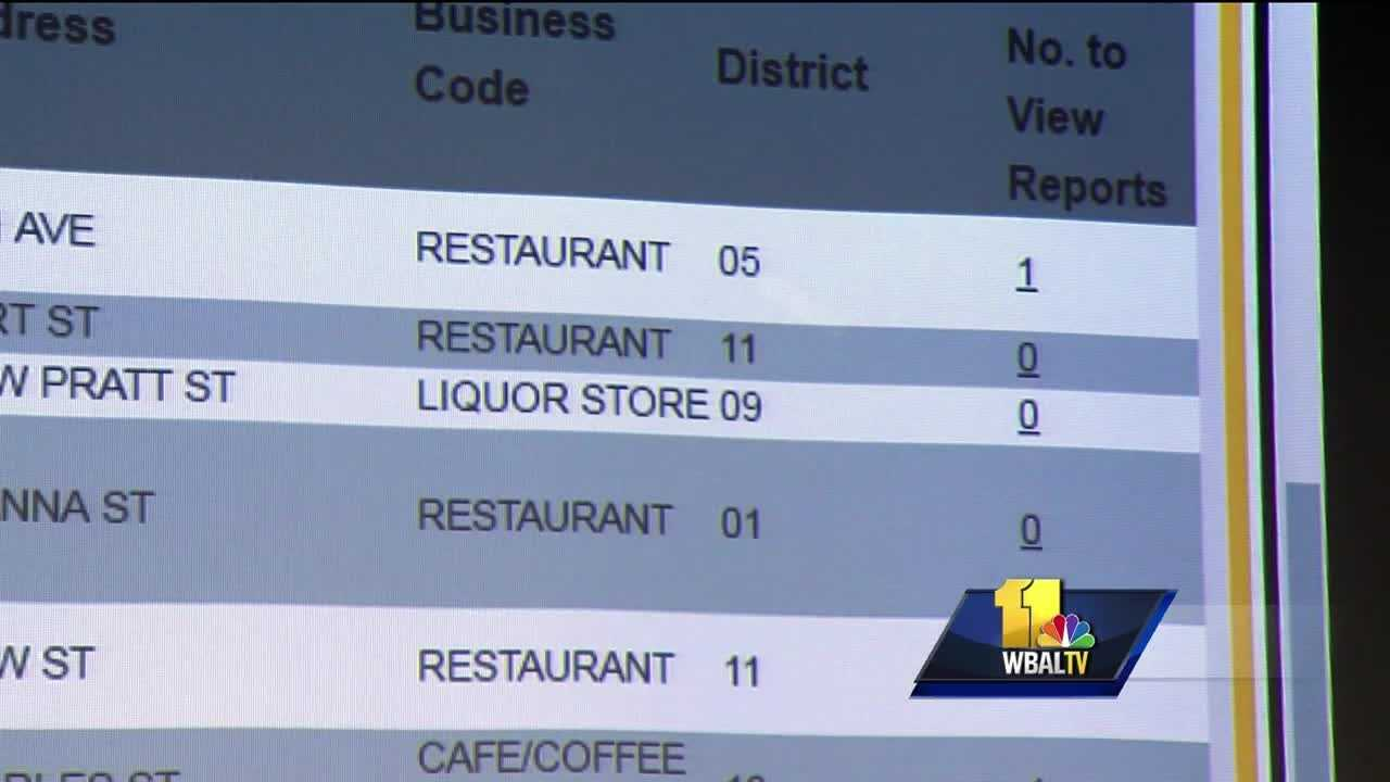 Baltimore City restaurant inspection reports are now available online. The Baltimore City Health Department has posted food-establishment closures online and on social media. City leaders said the new data set gives residents the power to make more-informed choices. The city's approximately 5,000 licensed food facilities are all listed and searchable on the site with digital inspection reports from Jan. 1 onward attached and continually updated.