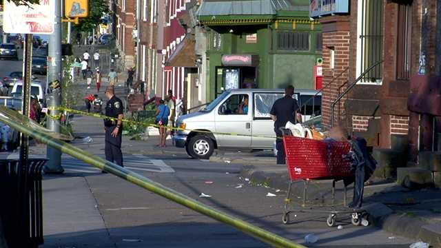 West Baltimore Shooting Keyword Data Related West Baltimore