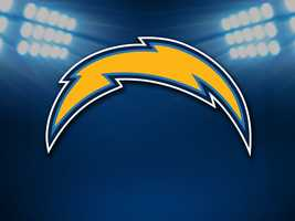 #10 - San Diego Chargers - Average ticket price of $80.30 is the same as last year.Parking: $25.00Hot Dog: $5.00Soft Drink: $5.75