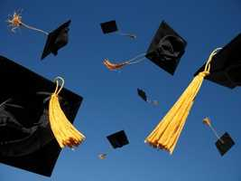 Those with their bachelor's degrees ranked second ($25.83)