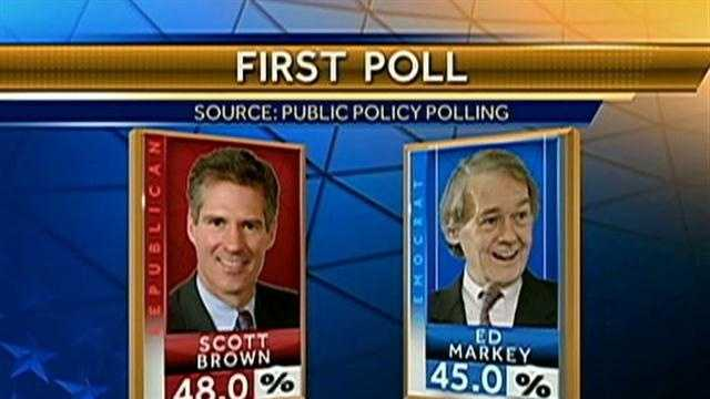 Early poll shows dead heat if Scott Brown were to enter race.