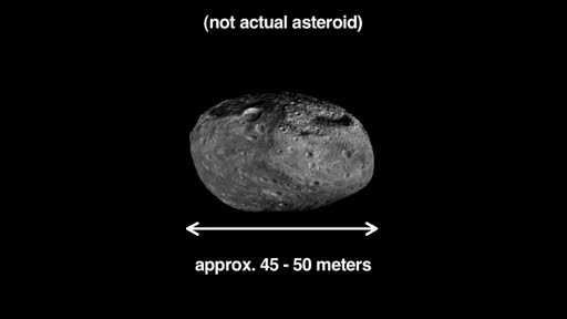 The asteroid measures approximately 45-50 meters wide. (130 - 160 feet)