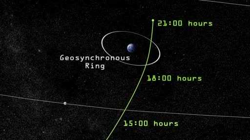 2012 DA14 will have a close, but safe, pass by Earth on Feb. 15, 2013 at 2:25 p.m. EST. (Times listed on the graphic are in GMT)