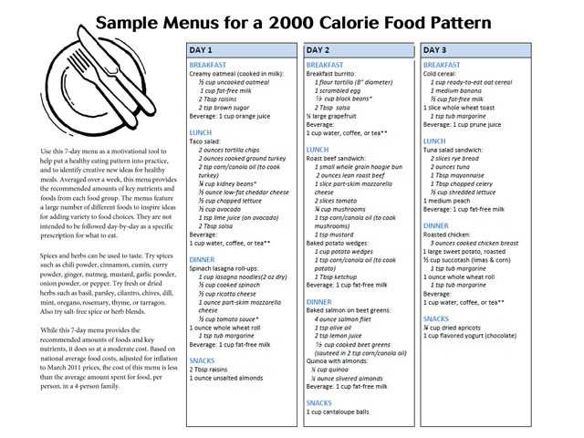 Click here to print the menu plan