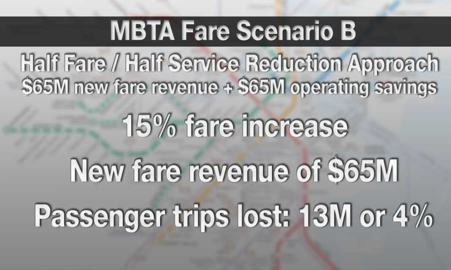 Another scenario would use a combination of fare hikes and service cuts. Half of the needed revenue would come from fare hikes and new fare revenue, as well as service cuts.