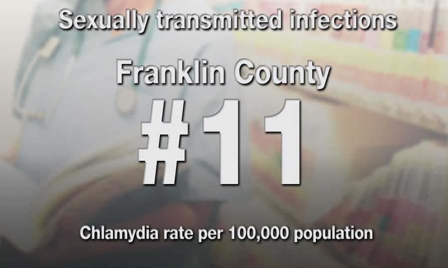 #11) Franklin County