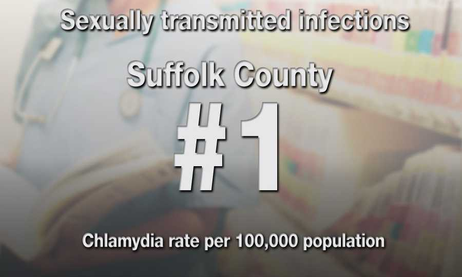 #1) Suffolk County