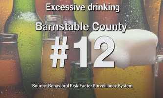 #12) Barnstable County