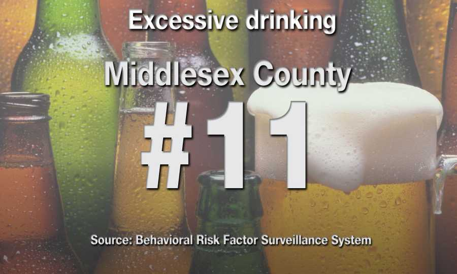 #11) Middlesex County