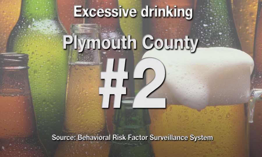 #2) Plymouth County