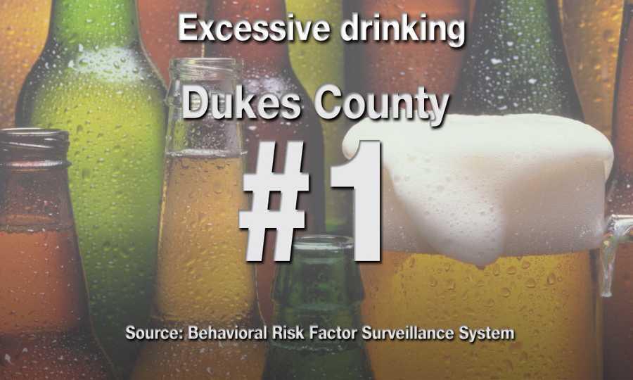 #1) Dukes County
