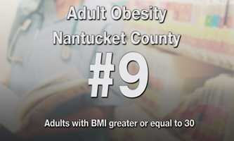 #9) Nantucket County