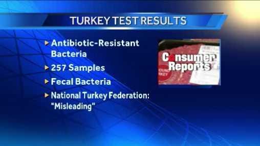 Turkey warning