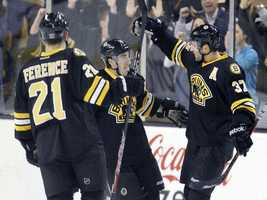 As of May 13, 2013, Bergeron had played in 579 regular season games, scored 153 goals with 280 assists for a total of 433 points. In his playoff career, he has played in 68 games, scored 14 goals with 32 assists for a total of 46 points.