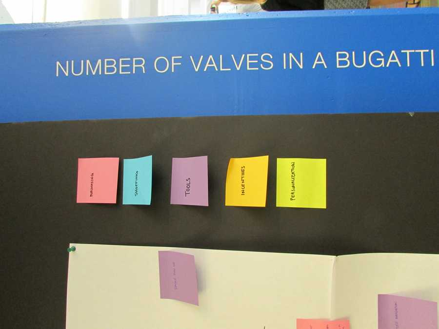 The Velocity Lab innovators map out their plans on big boards in their office