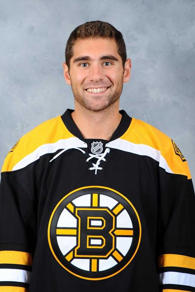 Tommy Cross (Defenseman) - $837,500Restricted free agent after the season.