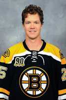 Matt Fraser (Forward) - $625,000Restricted free agent after the season.