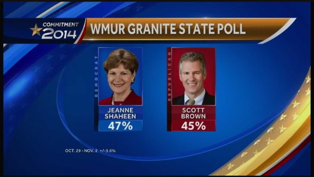 Last WMUR Granite State Poll