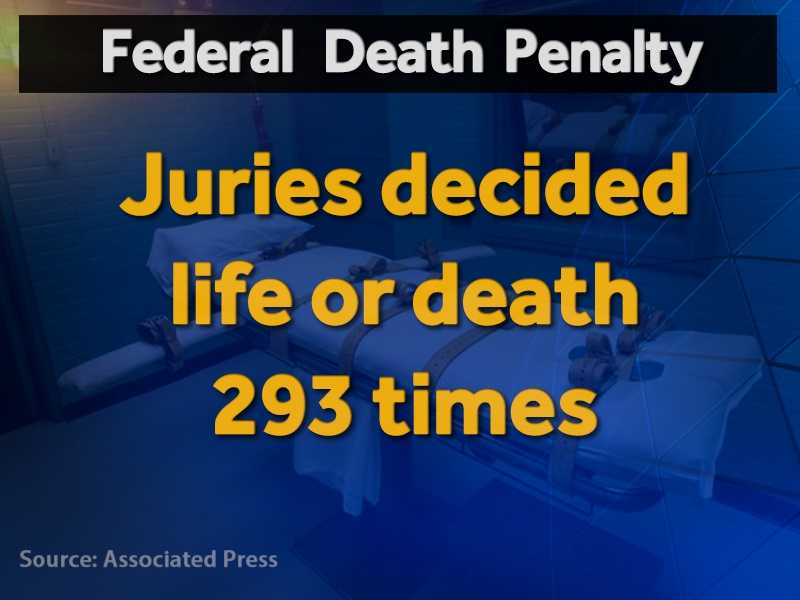 jurors on a death penalty case essay Not only does the death penalty hurt the economy, its ineffective, and imperfect how can you base the lives of citizens on an imperfect system in bob herbet's article, it stated that one of the jurors reported some of the other jurors saying racial slurs when discussing the case (who gets the death.
