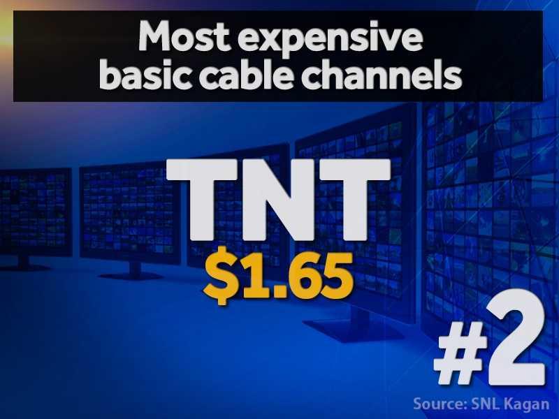 2. TNT - $1.65 per cable subscriber (estimated)